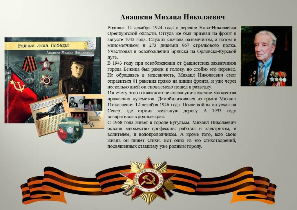 Анашкин Михаил Николаевич